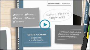Fundzcorp Estate Planning
